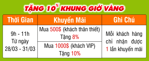 Mua thẻ Appota giờ vàng - Khuyến Mãi 10%